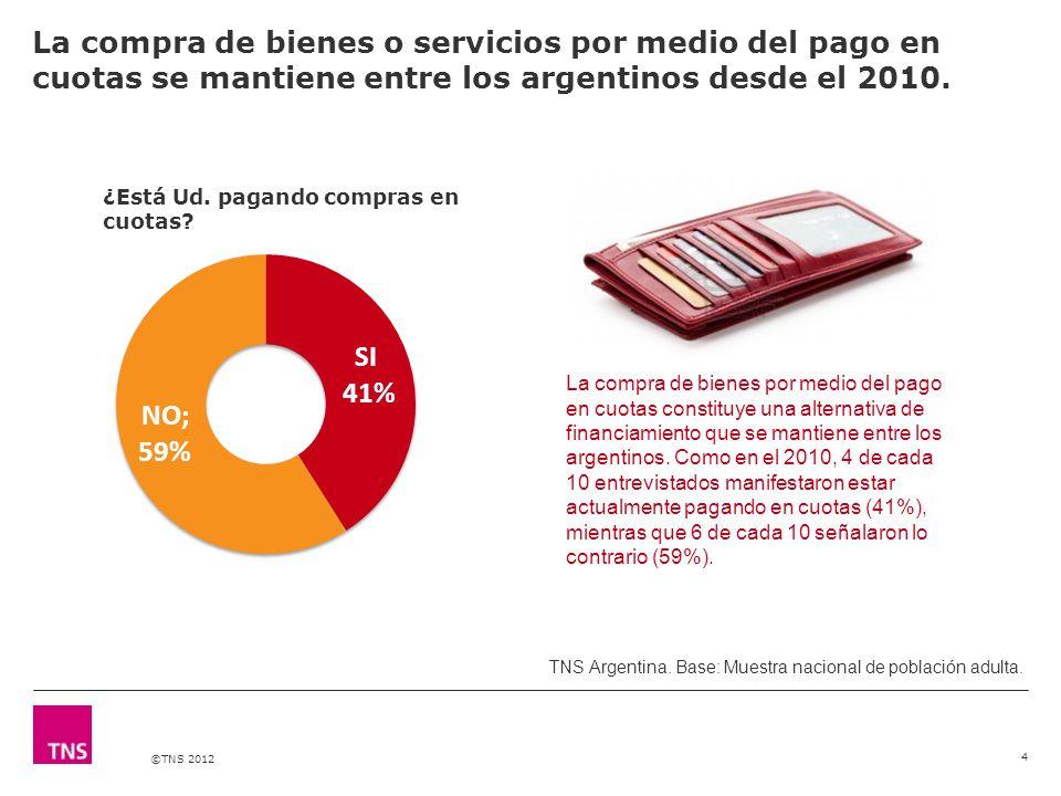 ©TNS 2012 La compra de bienes o servicios por medio del pago en cuotas se mantiene entre los argentinos desde el 2010.