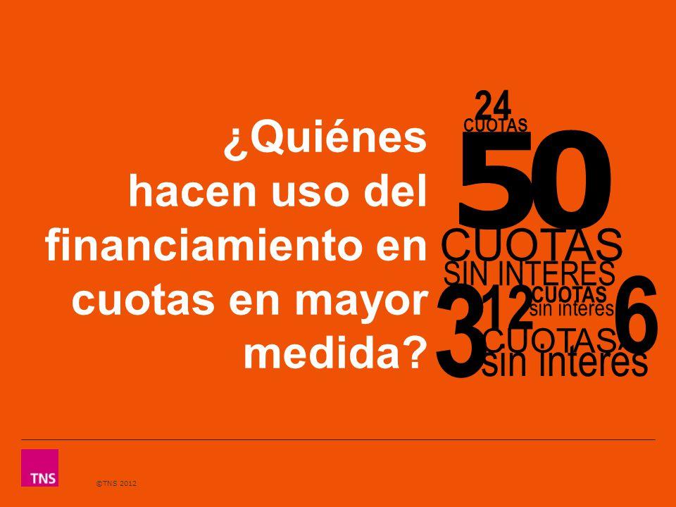 ©TNS 2012 Mujeres, personas de entre 25 y 49 años, NSE medios y residentes del Interior, a la cabeza en las compras en cuotas.
