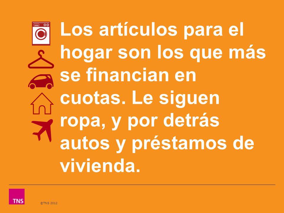 ©TNS 2012 Tres de cada 10 argentinos compran artículos del hogar en cuotas.
