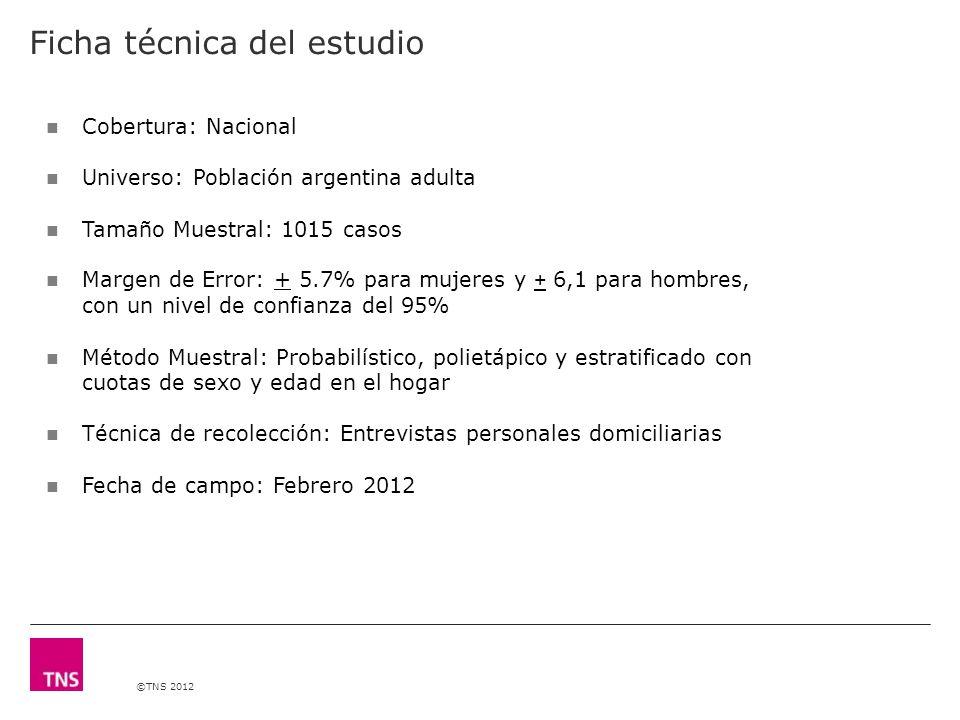 ©TNS 2012 Ficha técnica del estudio Cobertura: Nacional Universo: Población argentina adulta Tamaño Muestral: 1015 casos Margen de Error: + 5.7% para mujeres y + 6,1 para hombres, con un nivel de confianza del 95% Método Muestral: Probabilístico, polietápico y estratificado con cuotas de sexo y edad en el hogar Técnica de recolección: Entrevistas personales domiciliarias Fecha de campo: Febrero 2012