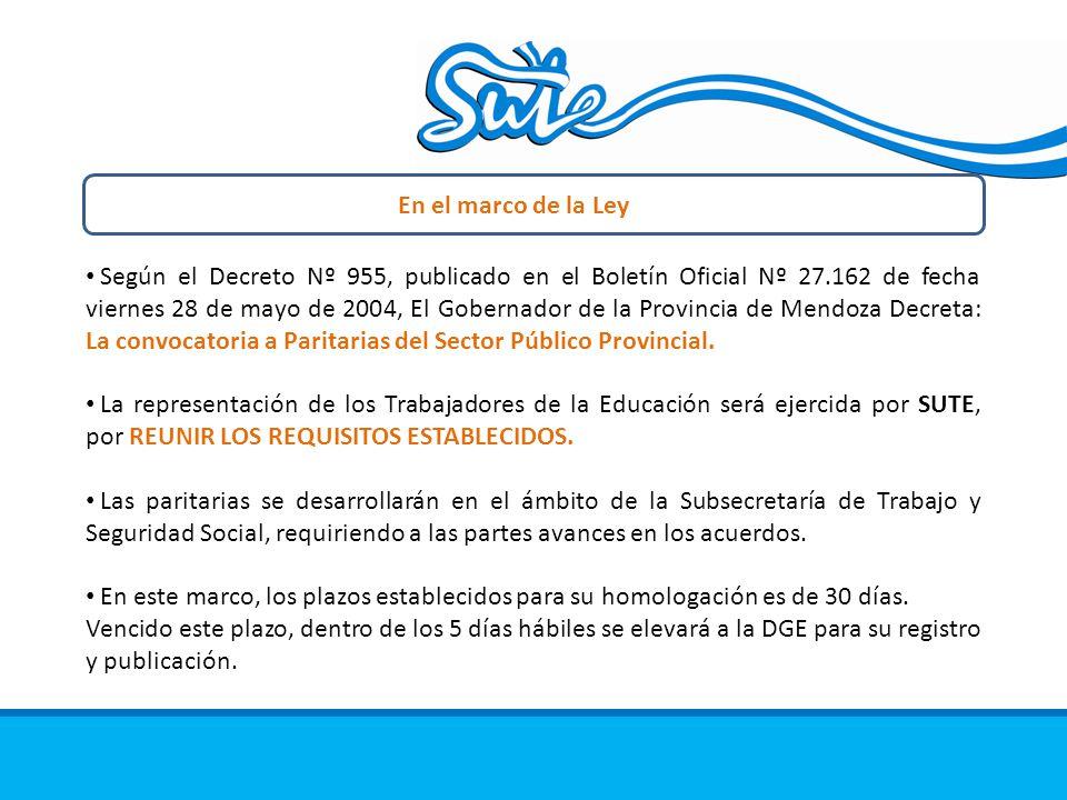 Según el Decreto Nº 955, publicado en el Boletín Oficial Nº 27.162 de fecha viernes 28 de mayo de 2004, El Gobernador de la Provincia de Mendoza Decreta: La convocatoria a Paritarias del Sector Público Provincial.