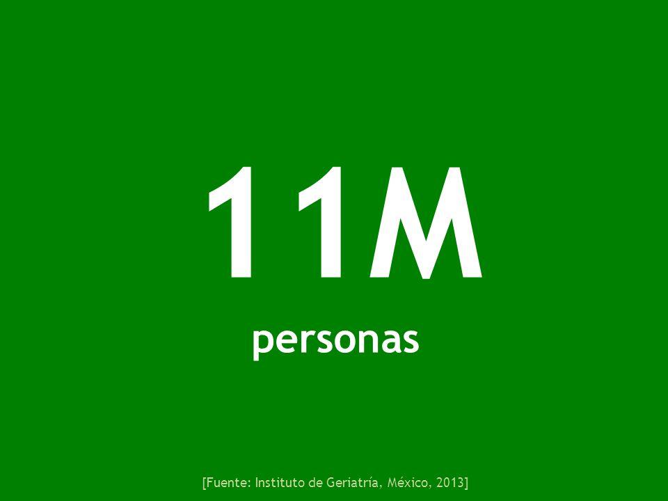 11M personas [Fuente: Instituto de Geriatría, México, 2013]