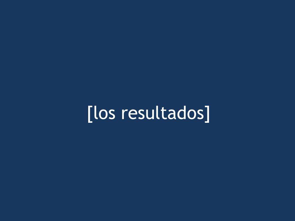 [los resultados]
