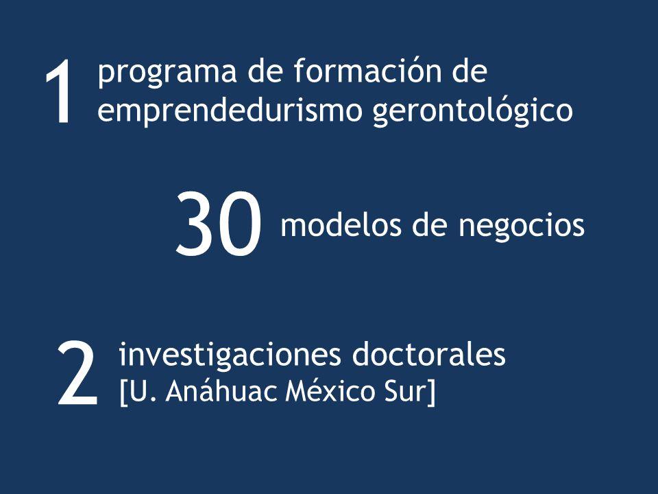 modelos de negocios 30 investigaciones doctorales [U. Anáhuac México Sur] 2 programa de formación de emprendedurismo gerontológico 1