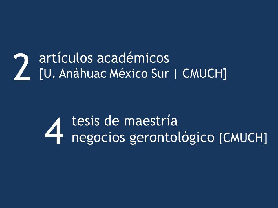tesis de maestría negocios gerontológico [CMUCH] 4 artículos académicos [U.