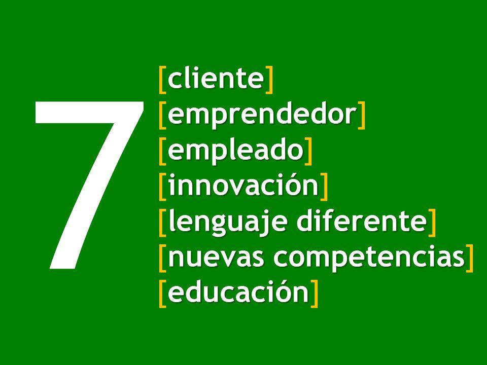 7 cliente [cliente] emprendedor [emprendedor] empleado [empleado] innovación [innovación] lenguaje diferente [lenguaje diferente] nuevas competencias [nuevas competencias] educación [educación]