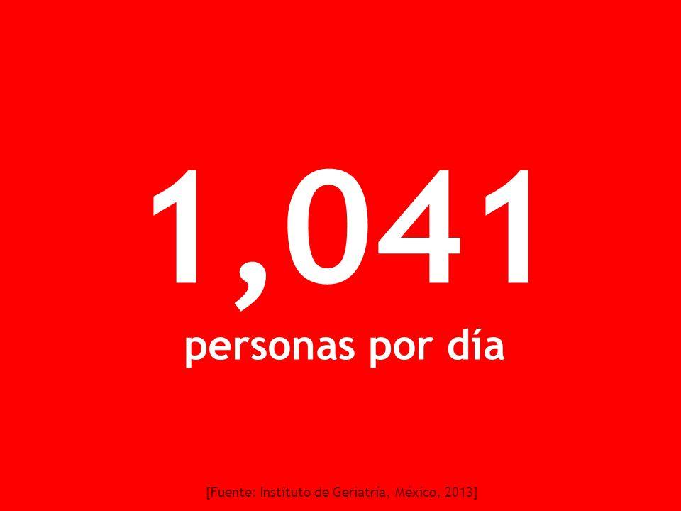 1,041 personas por día [Fuente: Instituto de Geriatría, México, 2013]