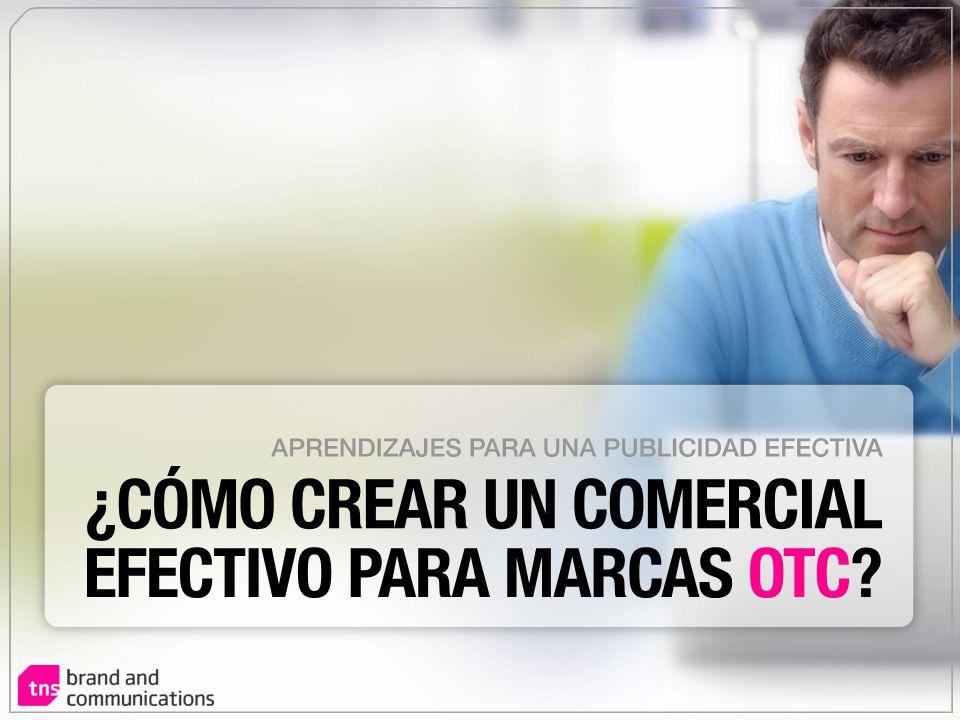 Agenda ¿CÓMO CREAR UN COMERCIAL EFECTIVO PARA MARCAS OTC.