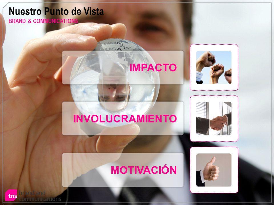 Nuestro Punto de Vista BRAND & COMMUNICATIONS IMPACTO INVOLUCRAMIENTO MOTIVACIÓN