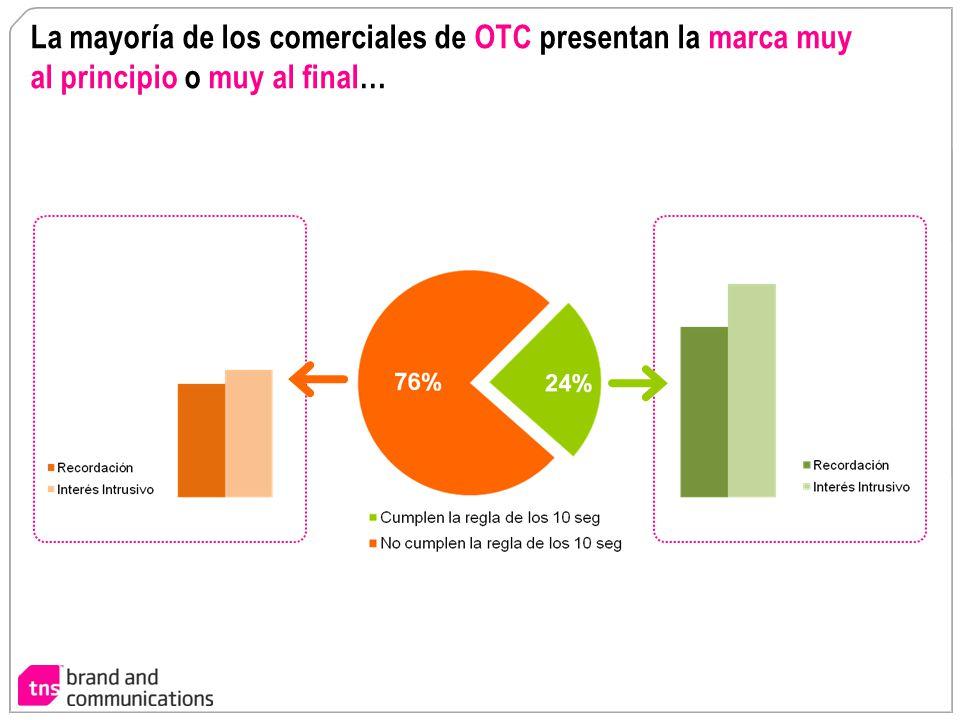 La mayoría de los comerciales de OTC presentan la marca muy al principio o muy al final…