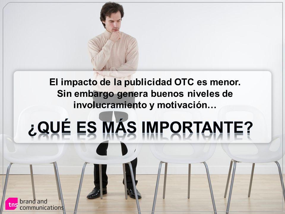 El impacto de la publicidad OTC es menor. Sin embargo genera buenos niveles de involucramiento y motivación…