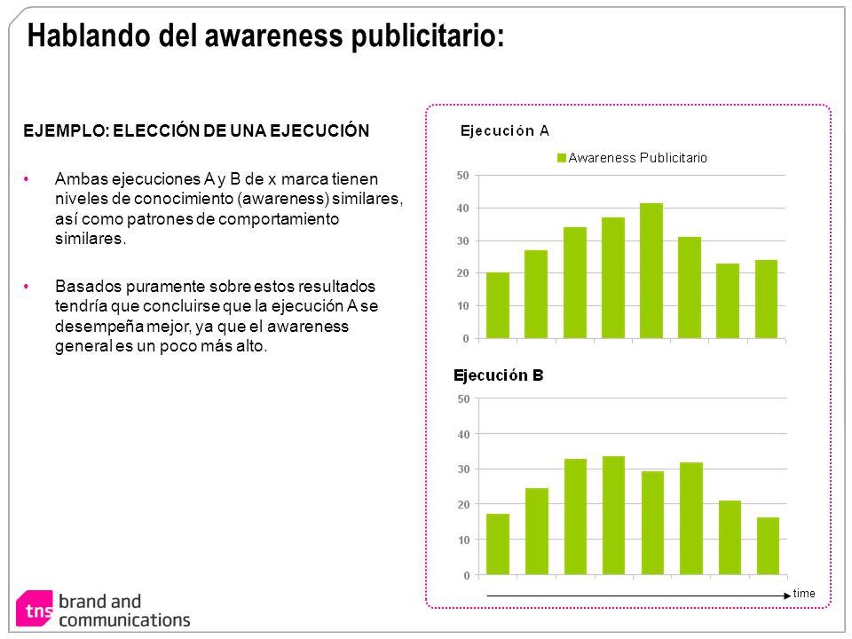 Hablando del awareness publicitario: EJEMPLO: ELECCIÓN DE UNA EJECUCIÓN Ambas ejecuciones A y B de x marca tienen niveles de conocimiento (awareness)