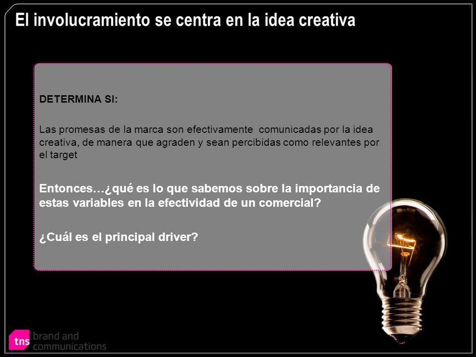 El involucramiento se centra en la idea creativa DETERMINA SI: Las promesas de la marca son efectivamente comunicadas por la idea creativa, de manera