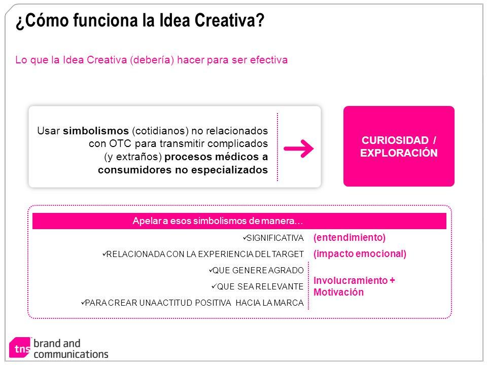 ¿Cómo funciona la Idea Creativa? Lo que la Idea Creativa (debería) hacer para ser efectiva Apelar a esos simbolismos de manera… SIGNIFICATIVA (entendi