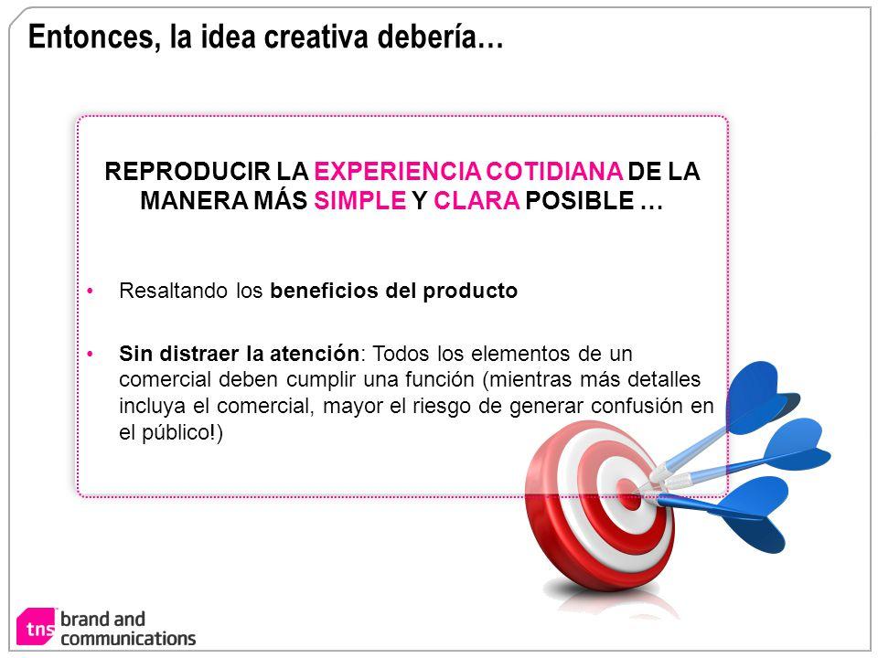 Entonces, la idea creativa debería… REPRODUCIR LA EXPERIENCIA COTIDIANA DE LA MANERA MÁS SIMPLE Y CLARA POSIBLE … Resaltando los beneficios del produc