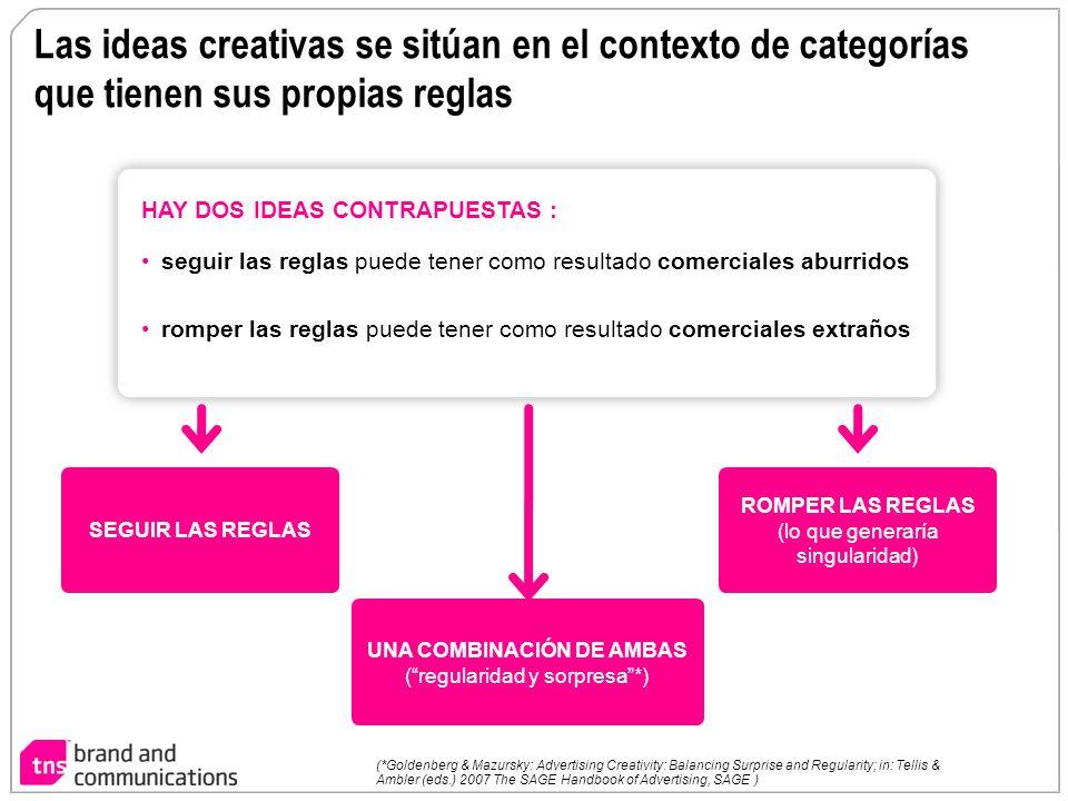 Las ideas creativas se sitúan en el contexto de categorías que tienen sus propias reglas HAY DOS IDEAS CONTRAPUESTAS : seguir las reglas puede tener c