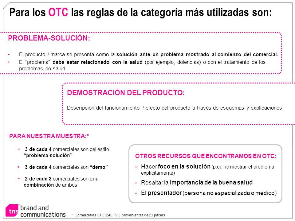 Para los OTC las reglas de la categoría más utilizadas son: PROBLEMA-SOLUCIÓN: El producto / marca se presenta como la solución ante un problema mostr