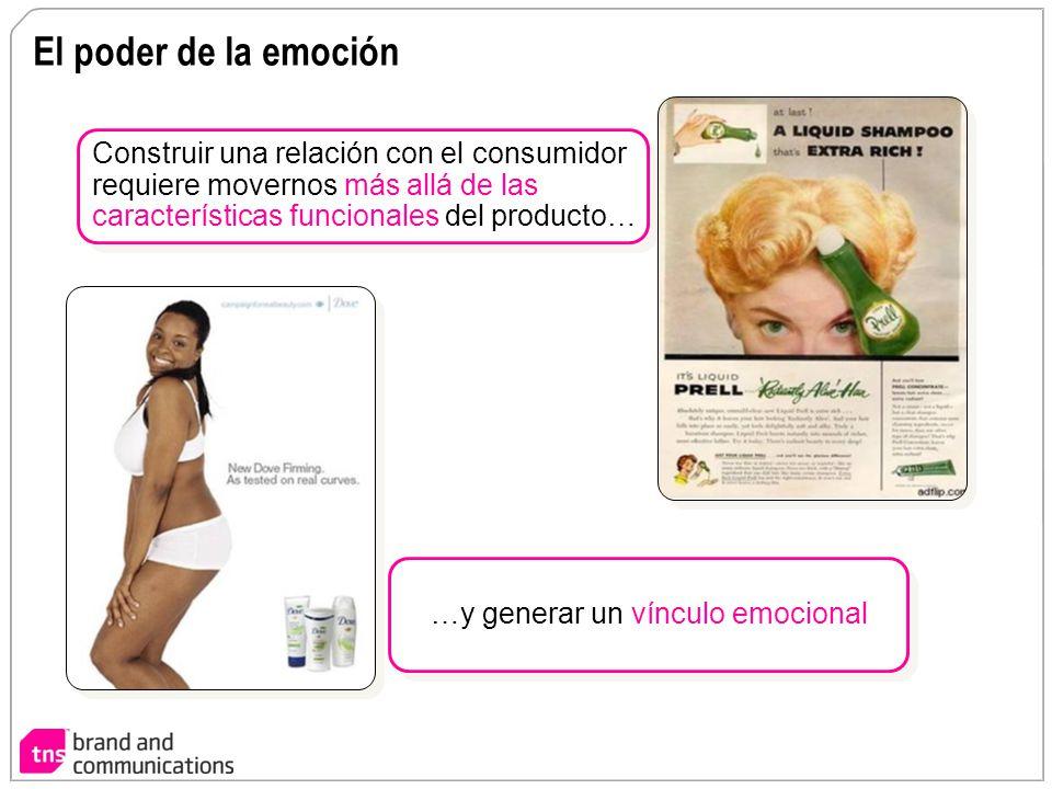 Construir una relación con el consumidor requiere movernos más allá de las características funcionales del producto… …y generar un vínculo emocional E