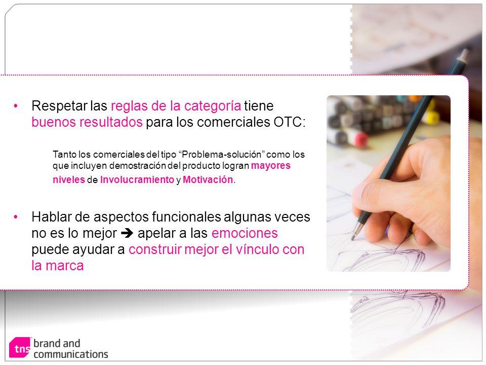 Respetar las reglas de la categoría tiene buenos resultados para los comerciales OTC: Tanto los comerciales del tipo Problema-solución como los que in