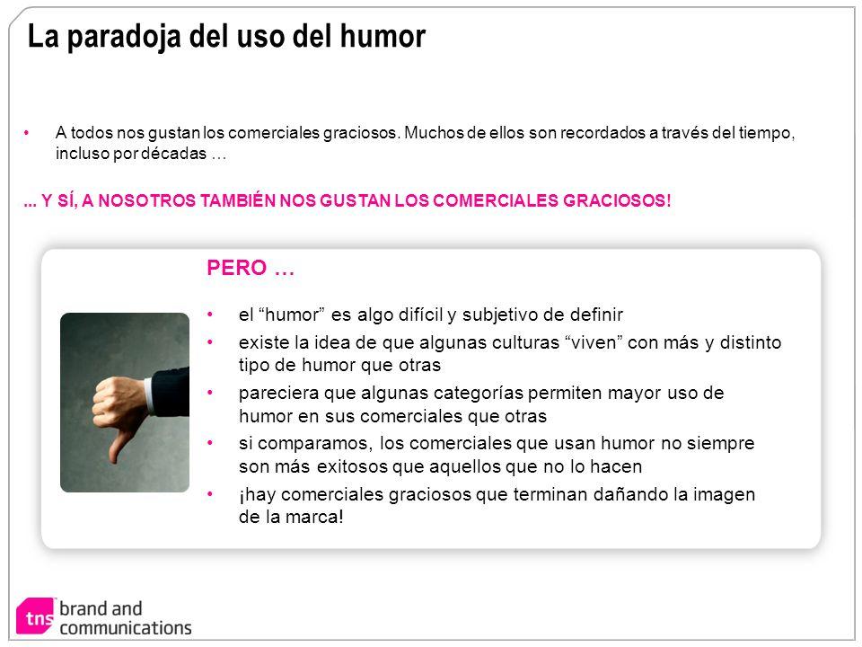 La paradoja del uso del humor A todos nos gustan los comerciales graciosos. Muchos de ellos son recordados a través del tiempo, incluso por décadas ….