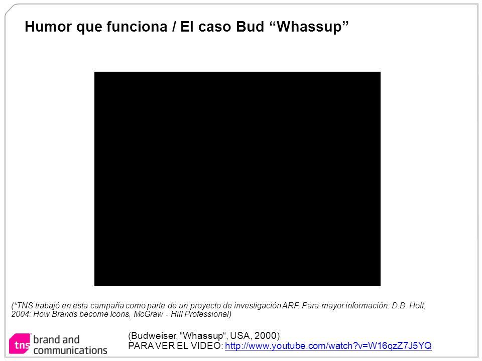Humor que funciona / El caso Bud Whassup (Budweiser, Whassup, USA, 2000) PARA VER EL VIDEO: http://www.youtube.com/watch?v=W16qzZ7J5YQhttp://www.youtu