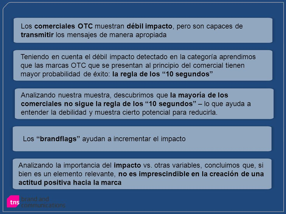 Los comerciales OTC muestran débil impacto, pero son capaces de transmitir los mensajes de manera apropiada Teniendo en cuenta el débil impacto detect