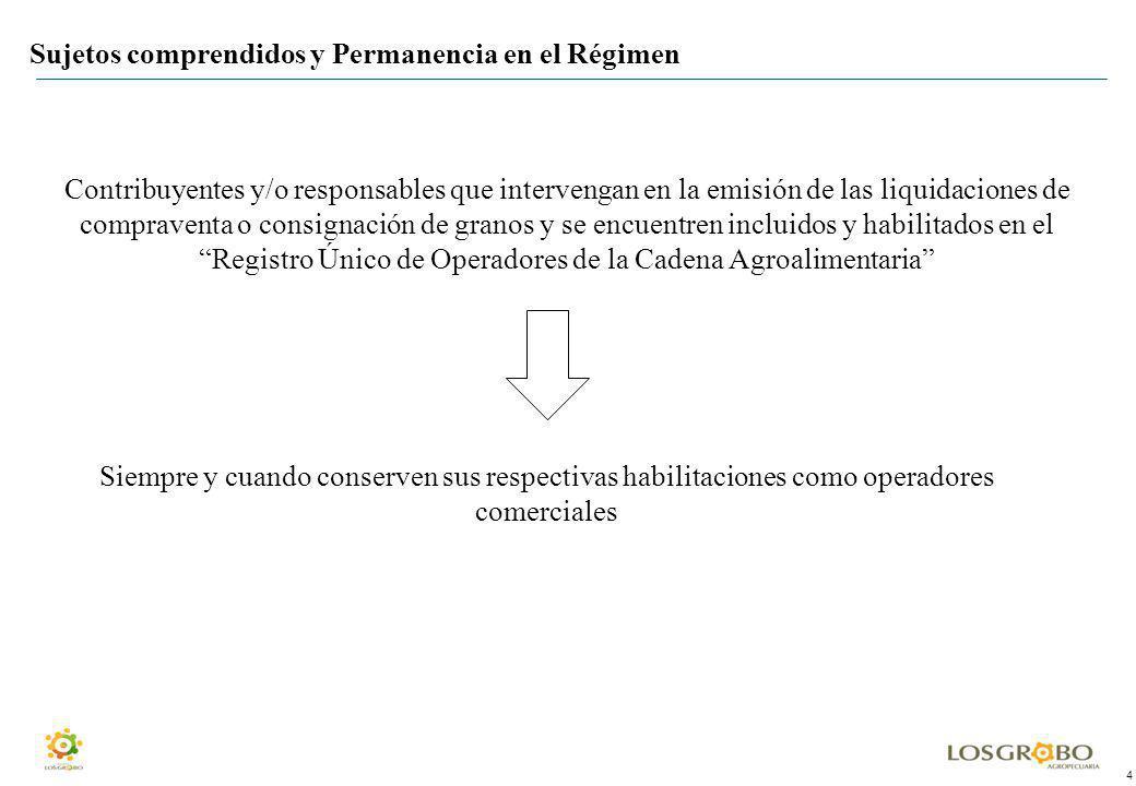 4 Sujetos comprendidos y Permanencia en el Régimen Contribuyentes y/o responsables que intervengan en la emisión de las liquidaciones de compraventa o