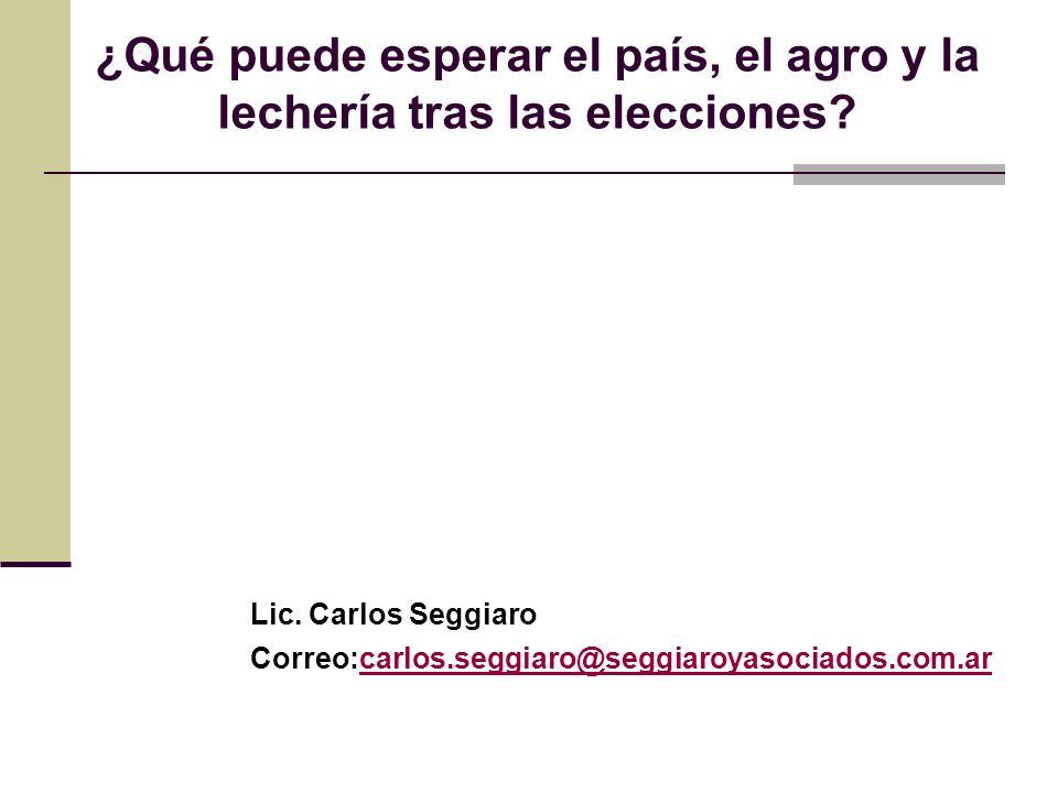 ¿Qué puede esperar el país, el agro y la lechería tras las elecciones? Lic. Carlos Seggiaro Correo:carlos.seggiaro@seggiaroyasociados.com.arcarlos.seg
