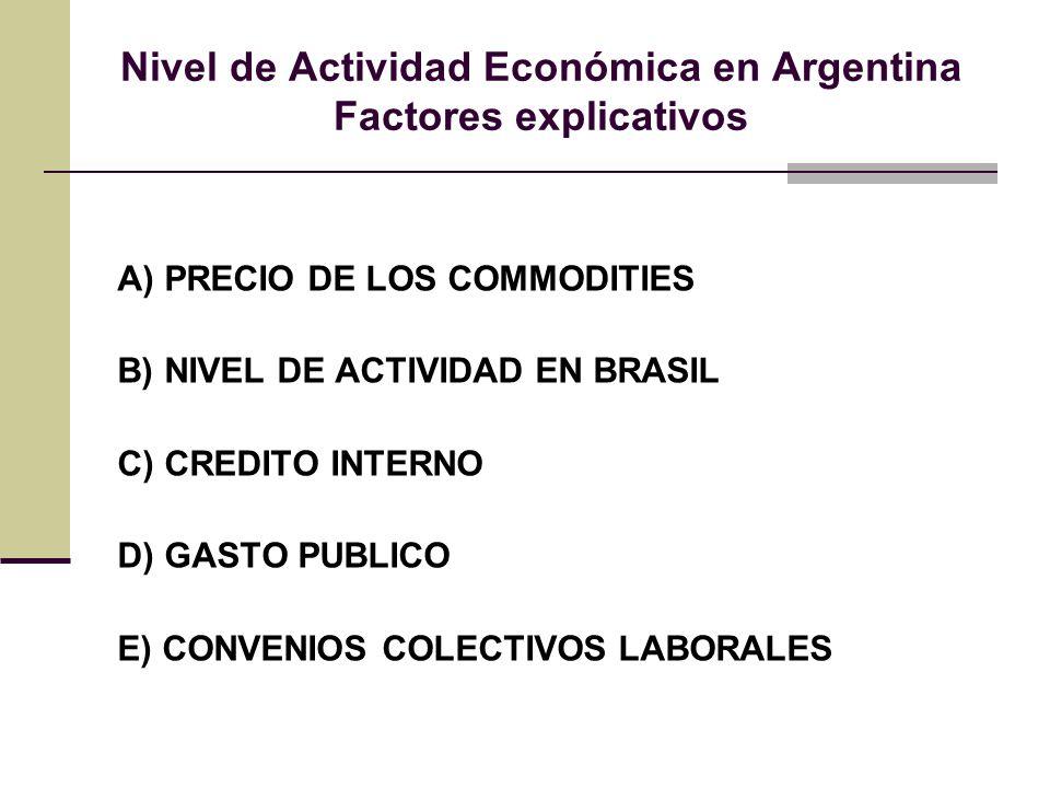 Nivel de Actividad Económica en Argentina Factores explicativos A) PRECIO DE LOS COMMODITIES B) NIVEL DE ACTIVIDAD EN BRASIL C) CREDITO INTERNO D) GASTO PUBLICO E) CONVENIOS COLECTIVOS LABORALES