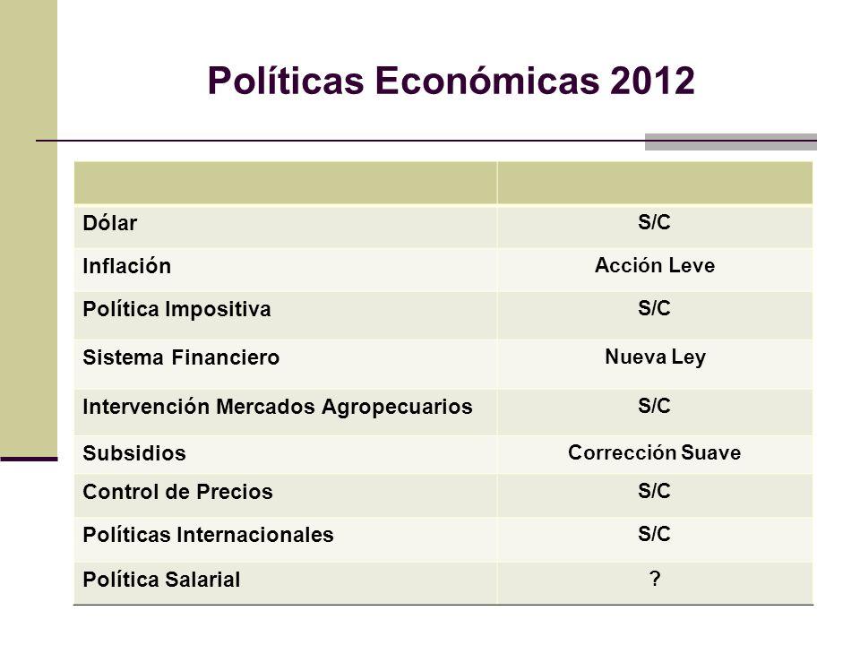 Dólar S/C Inflación Acción Leve Política Impositiva S/C Sistema Financiero Nueva Ley Intervención Mercados Agropecuarios S/C Subsidios Corrección Suav