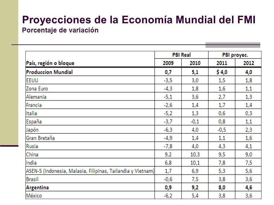 Evolución de las relaciones Stock/Consumo de Trigo, Maíz y Soja