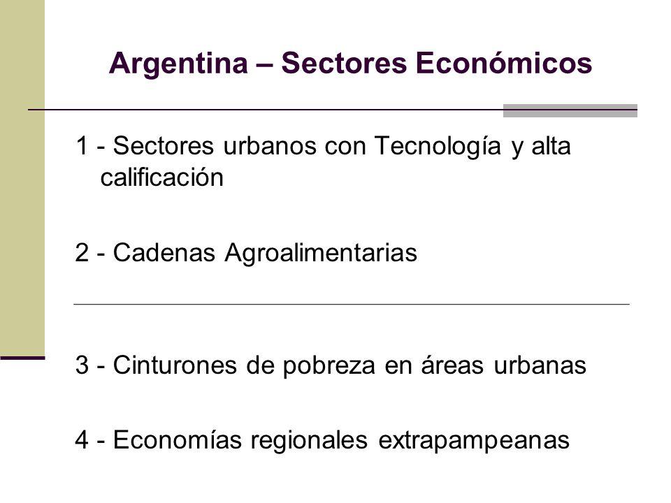 Argentina – Sectores Económicos 1 - Sectores urbanos con Tecnología y alta calificación 2 - Cadenas Agroalimentarias 3 - Cinturones de pobreza en áreas urbanas 4 - Economías regionales extrapampeanas