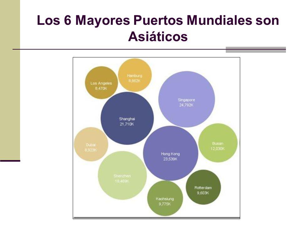 Mercado de la carne vacuna Perspectivas de mediano y largo plazo A) CONTEXTO INTERNACIONAL 1 - MEJORAS PROGRESIVAS EN EL PRECIO 2 - DESCOMODITIZACION B) SITUACION INTERNA 1 - DIVERSIFICACIÓN DE LA DEMANDA INTERNA 2 - PÉRDIDA PROGRESIVA DE PESO POLÍTICO PARA LA CARNE VACUNA 3 - RECUPERACIÓN LENTA DEL STOCK GANADERO