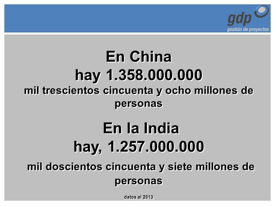 En China hay 1.358.000.000 mil trescientos cincuenta y ocho millones de personas En la India hay, 1.257.000.000 mil doscientos cincuenta y siete millo