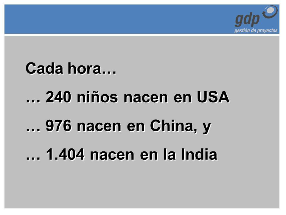 Cada hora… … 240 niños nacen en USA … 976 nacen en China, y … 1.404 nacen en la India Cada hora… … 240 niños nacen en USA … 976 nacen en China, y … 1.