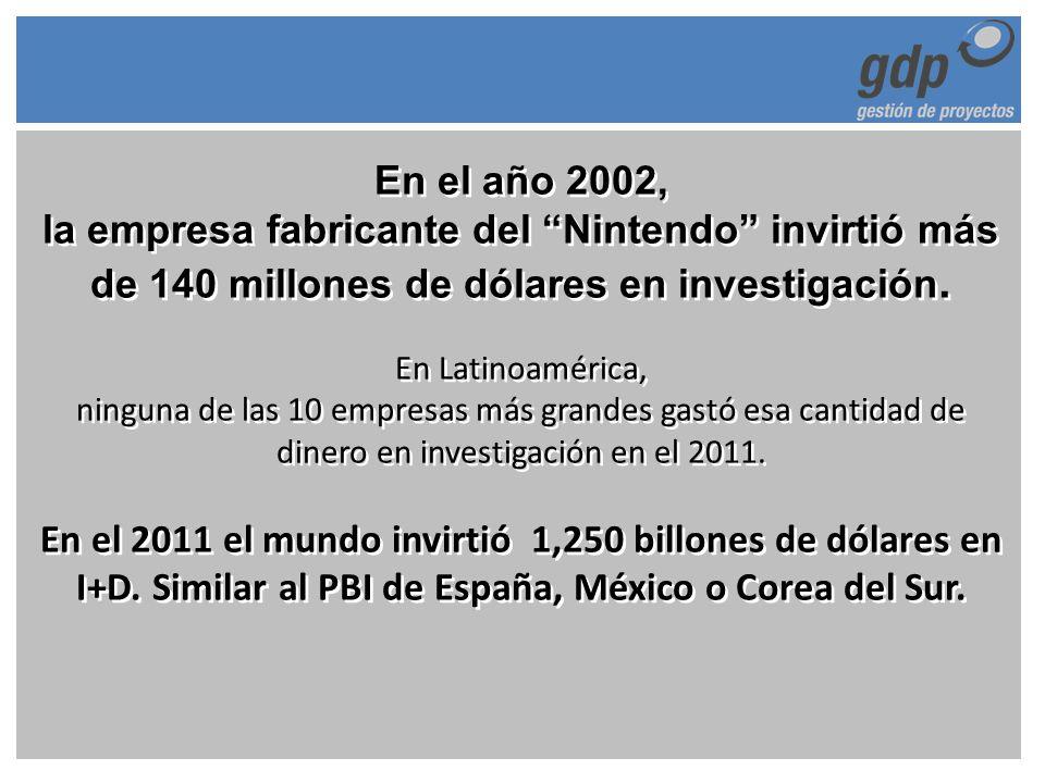 En el año 2002, la empresa fabricante del Nintendo invirtió más de 140 millones de dólares en investigación. En Latinoamérica, ninguna de las 10 empre