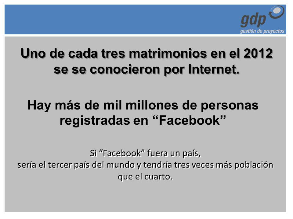Uno de cada tres matrimonios en el 2012 se se conocieron por Internet. Hay más de mil millones de personas registradas en Facebook Si Facebook fuera u