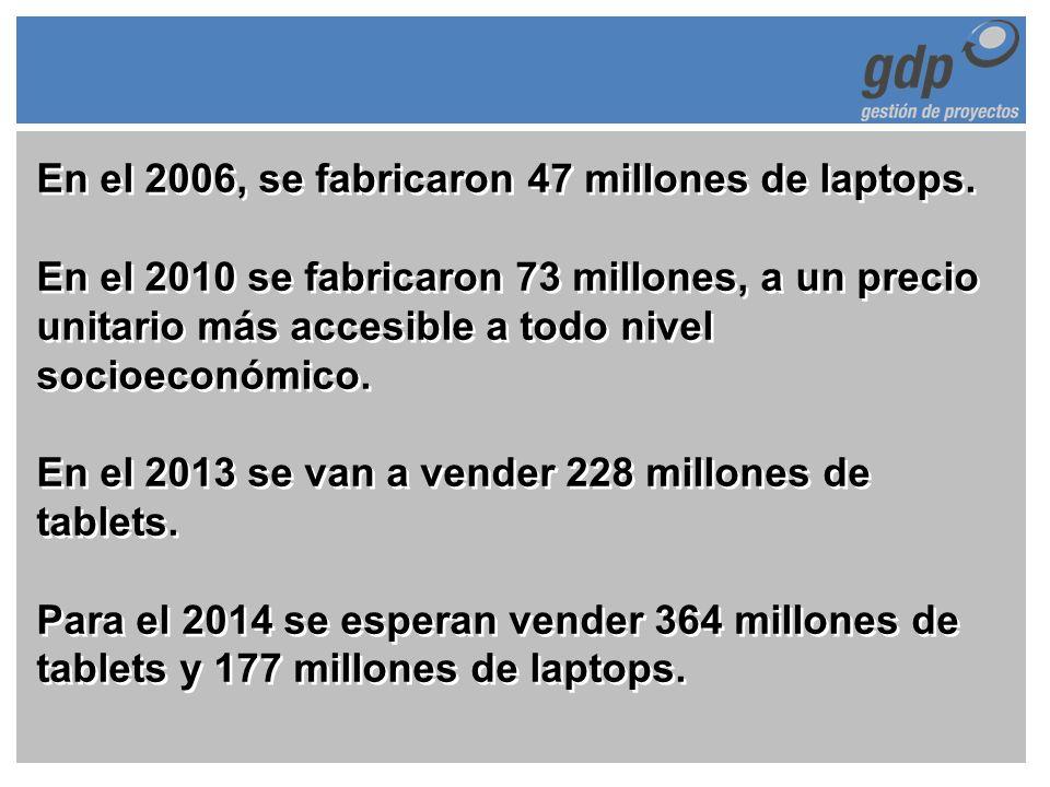 En el 2006, se fabricaron 47 millones de laptops. En el 2010 se fabricaron 73 millones, a un precio unitario más accesible a todo nivel socioeconómico