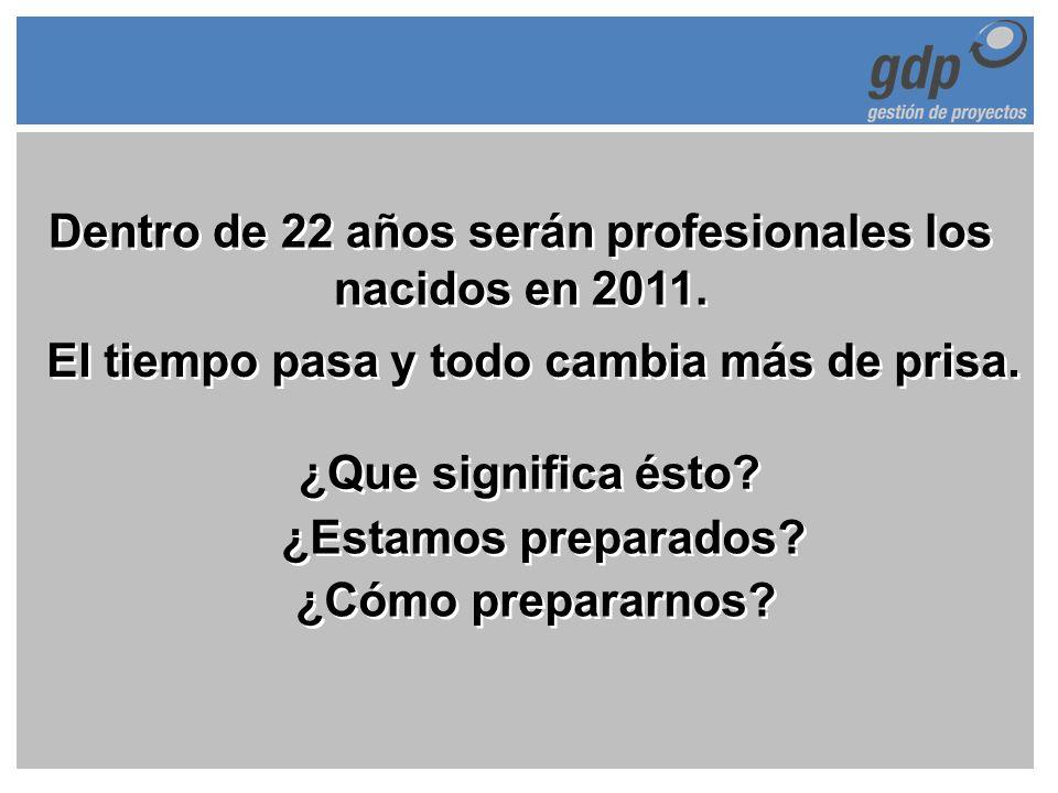 Dentro de 22 años serán profesionales los nacidos en 2011. El tiempo pasa y todo cambia más de prisa. ¿Que significa ésto? ¿Estamos preparados? ¿Cómo