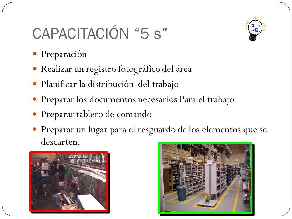 CAPACITACIÓN 5 s Preparación Realizar un registro fotográfico del área Planificar la distribución del trabajo Preparar los documentos necesarios Para