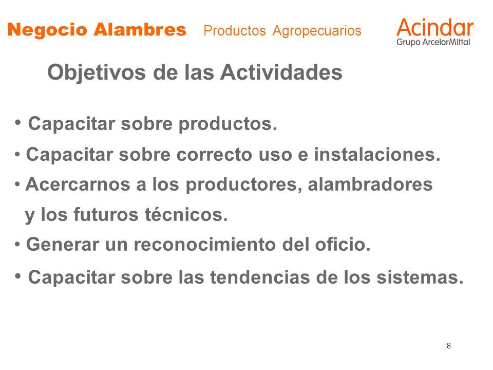 8 Objetivos de las Actividades Capacitar sobre productos. Capacitar sobre correcto uso e instalaciones. Acercarnos a los productores, alambradores y l