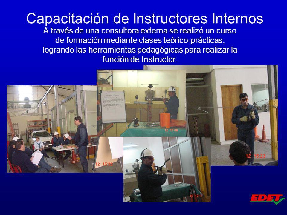 A través de una consultora externa se realizó un curso de formación mediante clases teórico-prácticas, logrando las herramientas pedagógicas para real