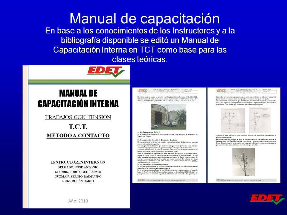 En base a los conocimientos de los Instructores y a la bibliografía disponible se editó un Manual de Capacitación Interna en TCT como base para las cl