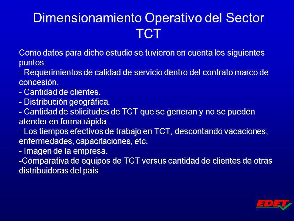 Como datos para dicho estudio se tuvieron en cuenta los siguientes puntos: - Requerimientos de calidad de servicio dentro del contrato marco de conces