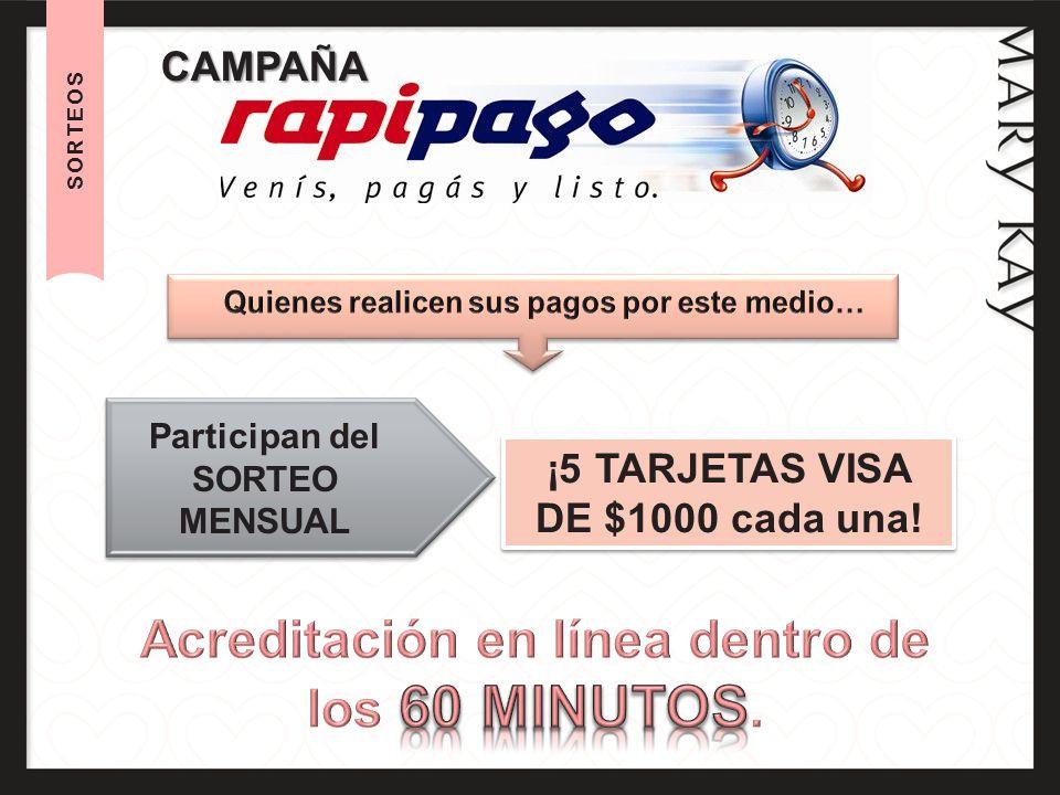 SORTEOS CAMPAÑA Participan del SORTEO MENSUAL ¡5 TARJETAS VISA DE $1000 cada una!
