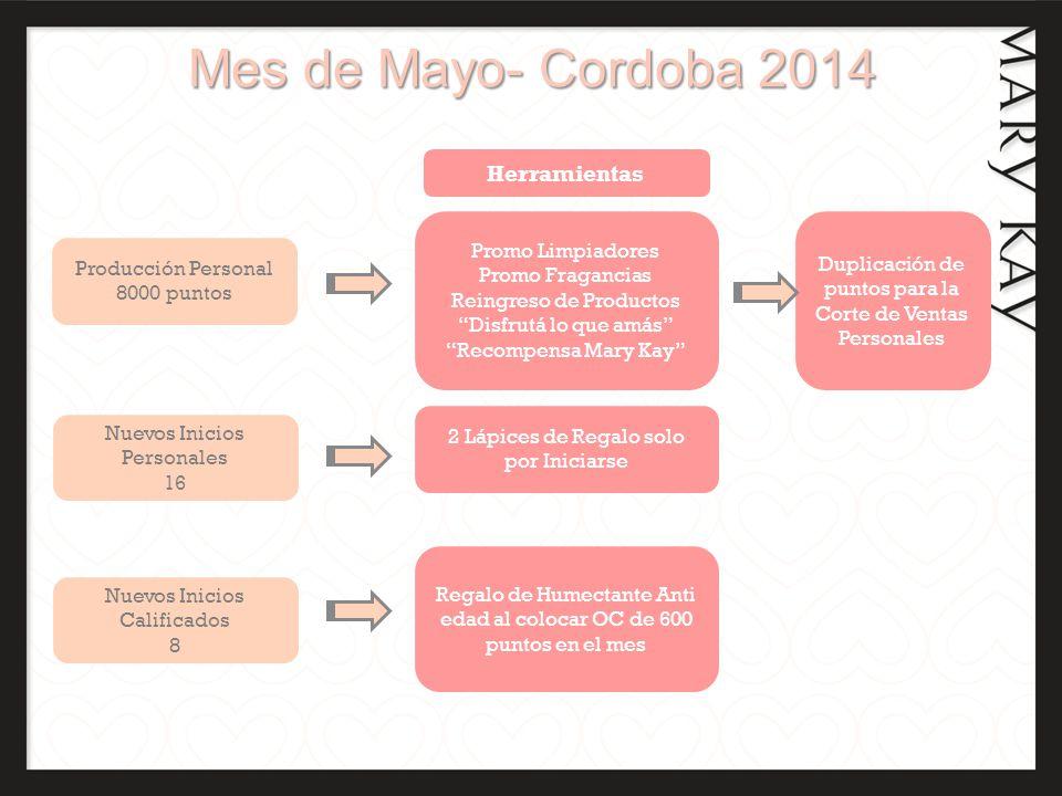 Mes de Mayo- Cordoba 2014 Producción Personal 8000 puntos Nuevos Inicios Personales 16 Nuevos Inicios Calificados 8 Promo Limpiadores Promo Fragancias
