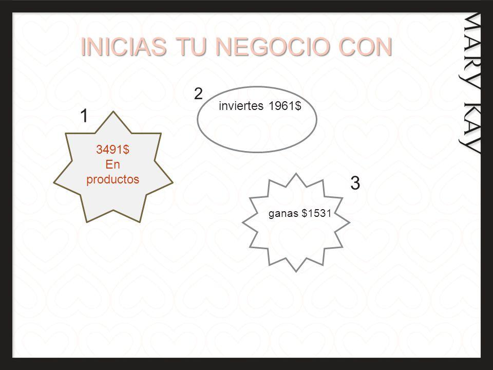 INICIAS TU NEGOCIO CON inviertes 1961$ ganas $1531 3491$ En productos 1 2 3