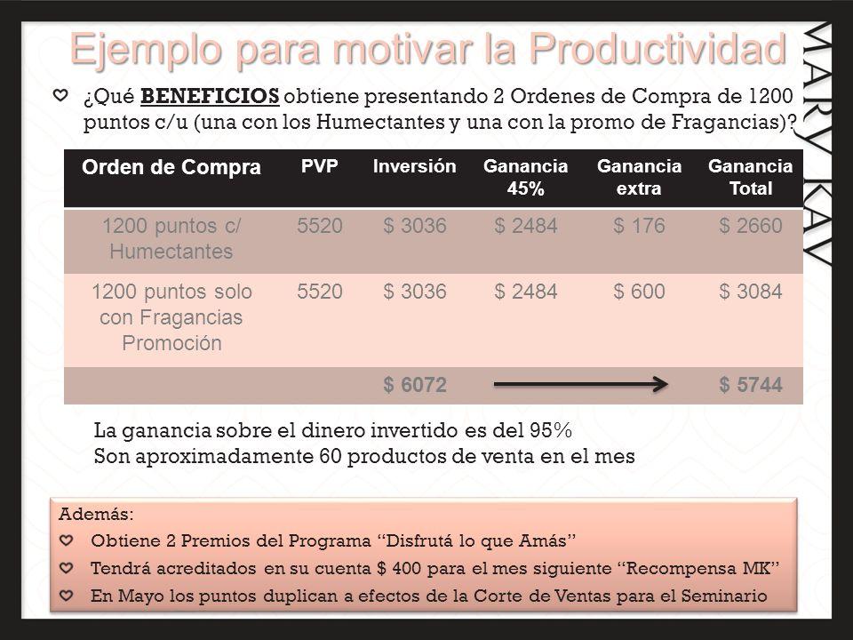 Ejemplo para motivar la Productividad ¿Qué BENEFICIOS obtiene presentando 2 Ordenes de Compra de 1200 puntos c/u (una con los Humectantes y una con la