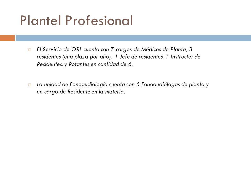 Plantel Profesional El Servicio de ORL cuenta con 7 cargos de Médicos de Planta, 3 residentes (una plaza por año), 1 Jefe de residentes, 1 Instructor de Residentes, y Rotantes en cantidad de 6.