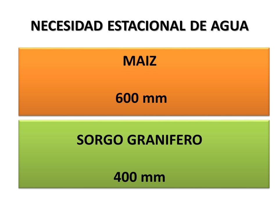 NECESIDAD ESTACIONAL DE AGUA MAIZ 600 mm SORGO GRANIFERO 400 mm